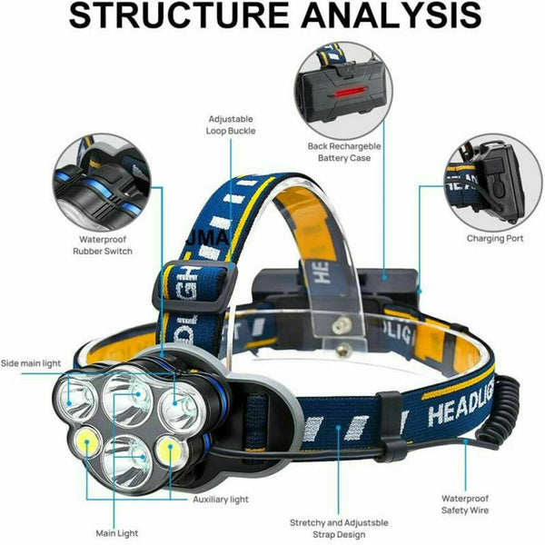 Structure analysis headlamp