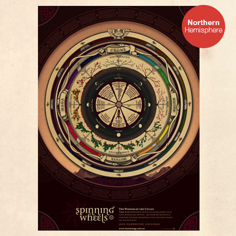 Northern Hemisphere Spinning Wheels A3 Poster