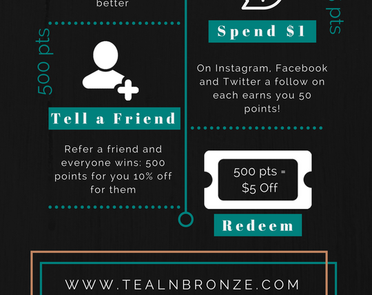 How to get free body butter (Infographic)