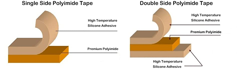 Single and double side polyimide tape