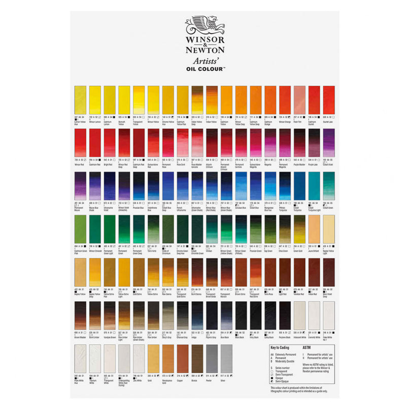 Winsor & Newton Artist Oil Colour Chart