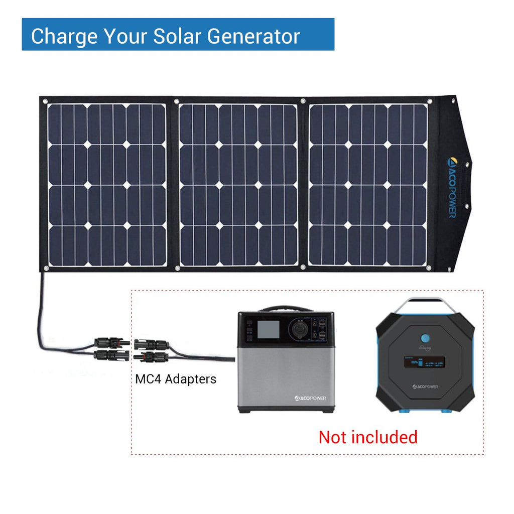 ACOPOWER 90W Foldable Solar Suitcase, without Charge Controller - selfreliancestore.com
