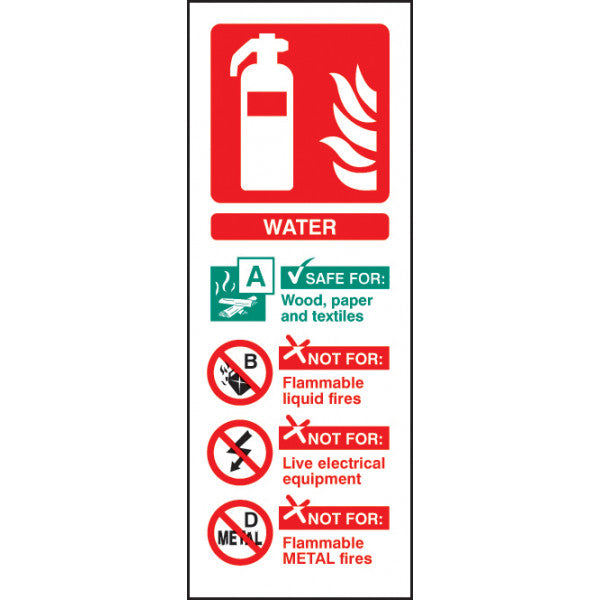 Water Extinguisher Identification Safety Sign