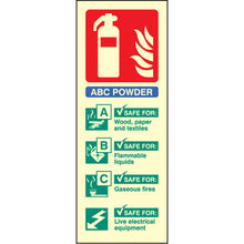 Load image into Gallery viewer, ABC Dry Powder Extinguisher Identification Safety Sign  Available in Rigid Plastic or Self-adhesive Vinyl  Size: 75x200mm