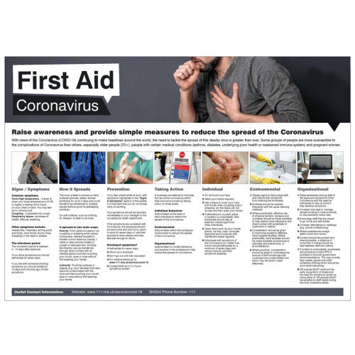First Aid Poster. 594x420mm synthetic paper  Product Code: 54992