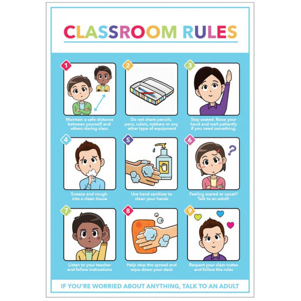 Social Distancing Classroom Rules Poster  420x594mm synthetic paper