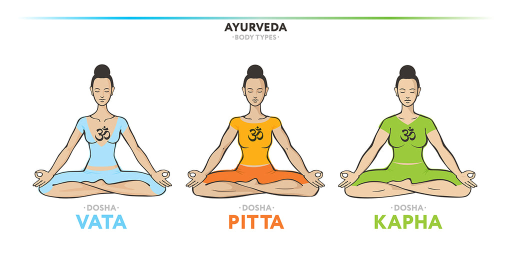 How to Know if Your Body Type is Vata_ Pitta or Kapha