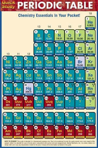Periodic Table Pocket