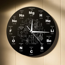 Load image into Gallery viewer, Periodic Table Wall Clock