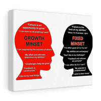Growth vs Fixed Mindset - Canvas Gallery Wraps
