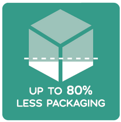 Well Actually Less Plastic. Less Packaging. Less Global Impact. Up to 80% Less Packaging.