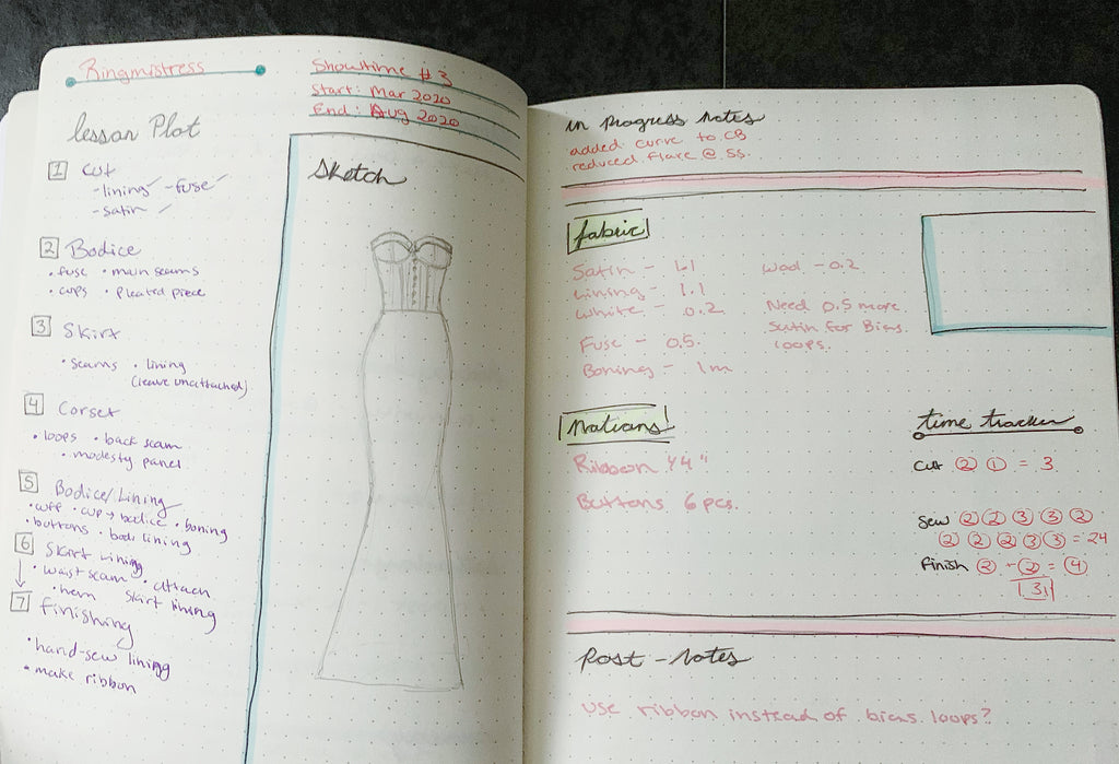 sewing project bullet journal