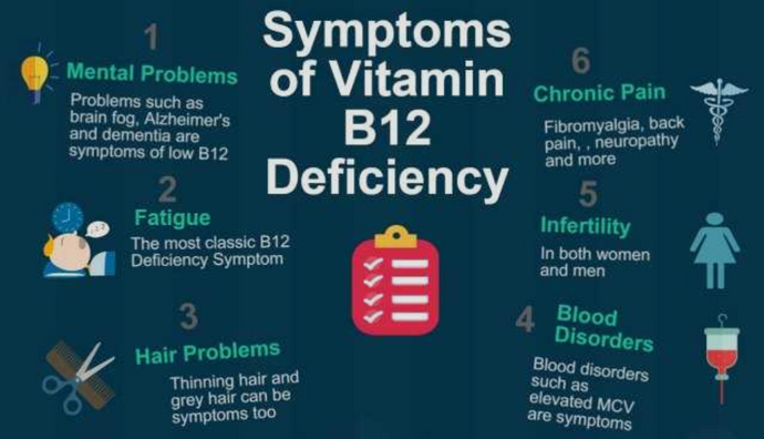6 symptoms of Vitamin B12 deficiency