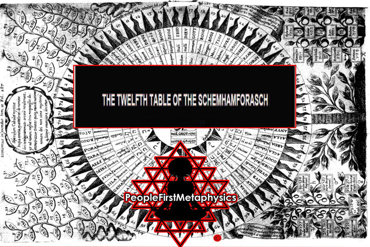 Twelfth Table of The Schemfamforasch from the 6th & 7th Books of Moses #Seals #Moses #Magic #Hebrew #Enochian Magick