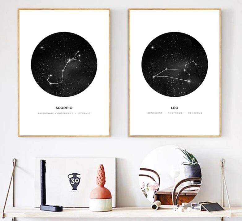 Zodiac Signs constellation posters