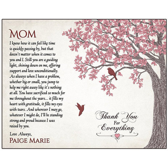 Gift For Mom Thank You For Everything Mom Poster