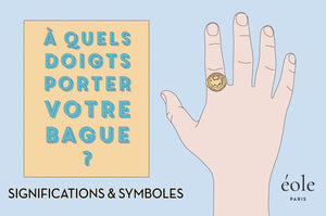 signification position bague homme