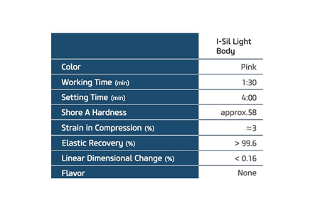 I-Sil Premium Light Body / Regular Set Specs