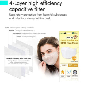[Youth] Good Day Korean Premium KF94 White Mask 10 pcs - Everydayspecial.com