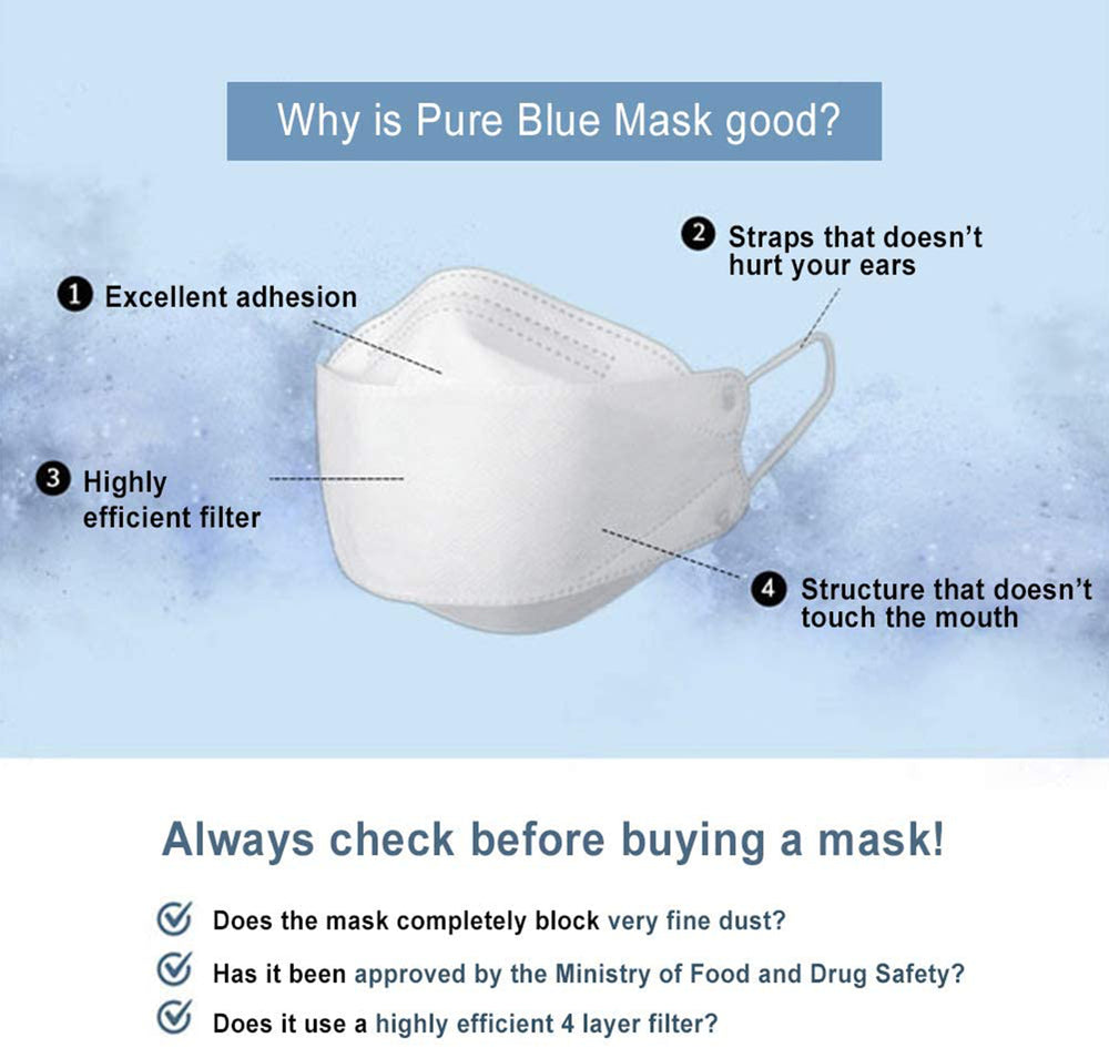 Pure Blue KF94 4-Layer Protection from Fine Dust  White Mask - Everydayspecial.com