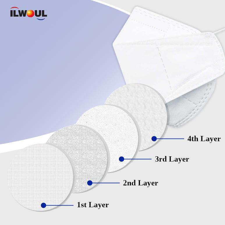 4-Layer 3D Disposable Face Mask by ILWOL - EverydaySpecial