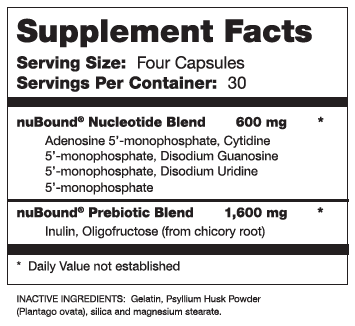 nuBound Supplement Facts Label