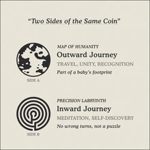 Load image into Gallery viewer, Translation Card for Journey necklace featuring the Map of Humanity as outward journey and labyrinth as inward journey by Caps Brothers