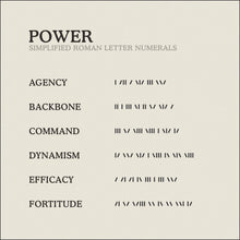 Load image into Gallery viewer, Translation Card for Code of Power necklace from English to Simplified Roman Letter Numerals Code by Caps Brothers