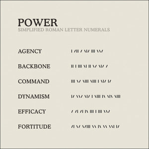 Translation Card for Code of Power necklace from English to Simplified Roman Letter Numerals Code by Caps Brothers