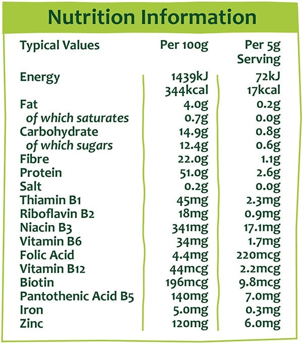 Engivita Nutrition table with text