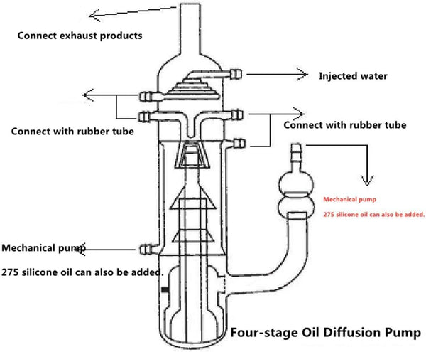 4-stage Glass oil diffusion pump