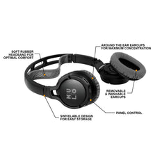 Load image into Gallery viewer, Mulo Thunderstruck 700 Wireless Sports Headphone - mulo.in