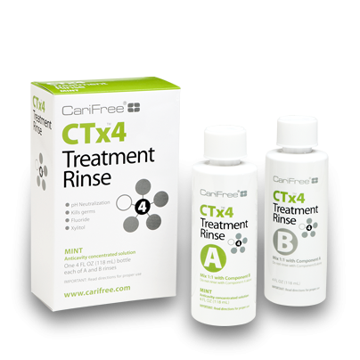 CTx4 Treatment Rinse Mint