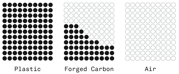 forged carbon union