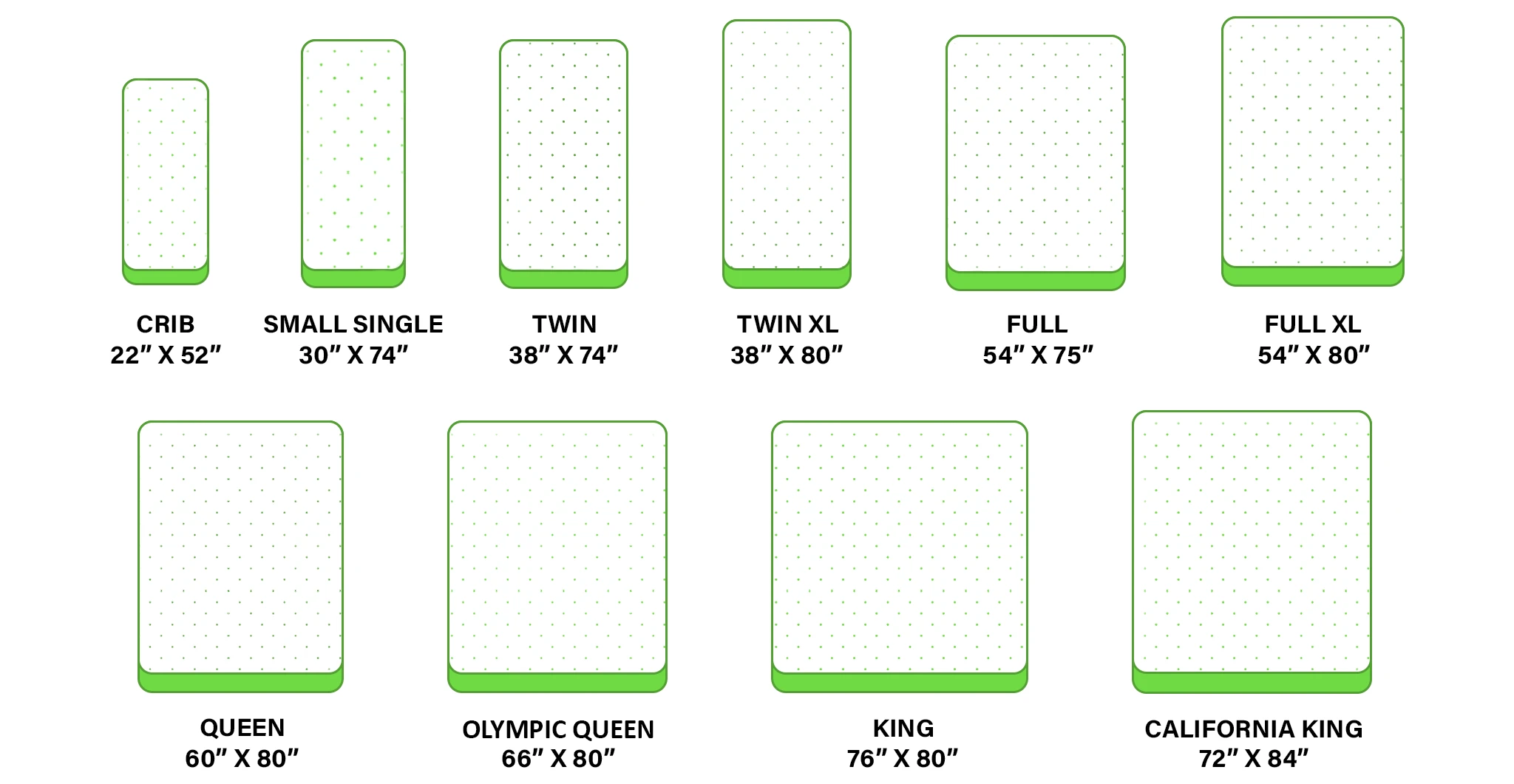 Your Guide To Mattress Sizes & Their Dimensions