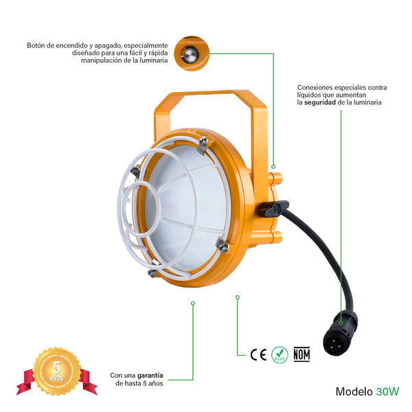 [luminarias_LED_lampara] - Besser Lighting - Loading Dock Light Series