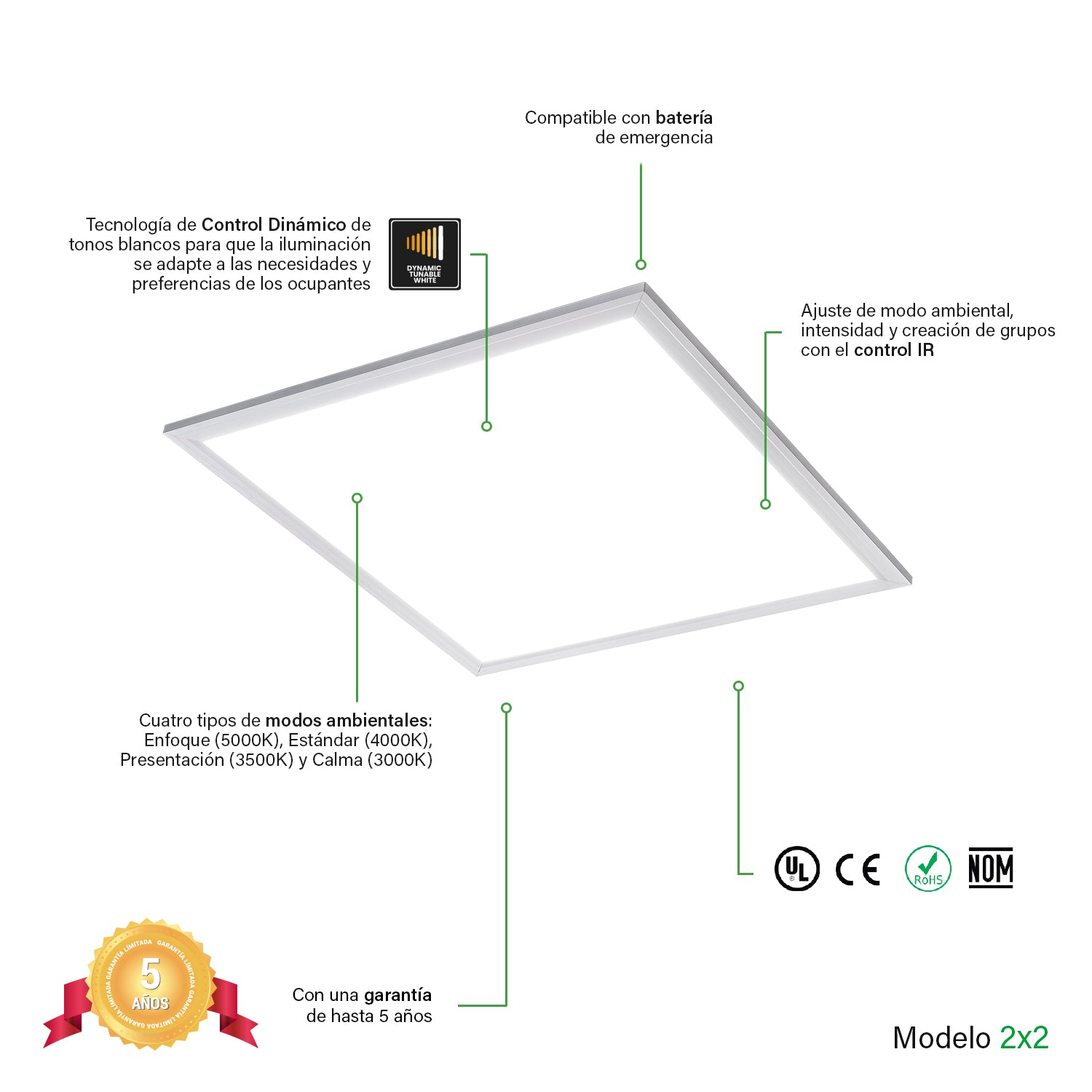 Panel LED E-Flat Panel Series - Besser Lighting