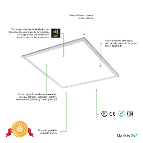 [luminarias_LED_lampara] - Besser Lighting - Panel LED E-Flat Panel Series