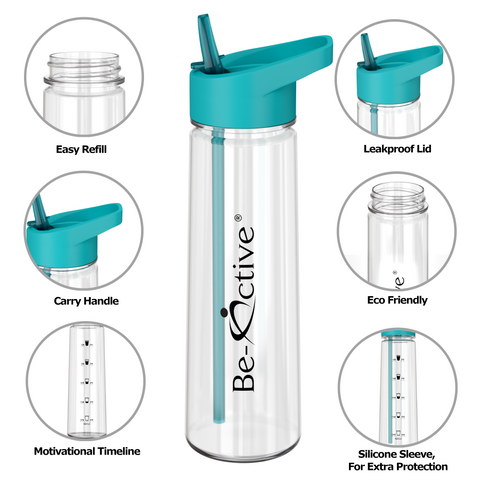 Motivational Tracker Water Bottle 900ml - Blue