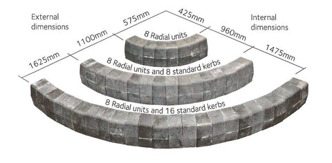 Creating Curves Kerb Radials Explained Total Driveway
