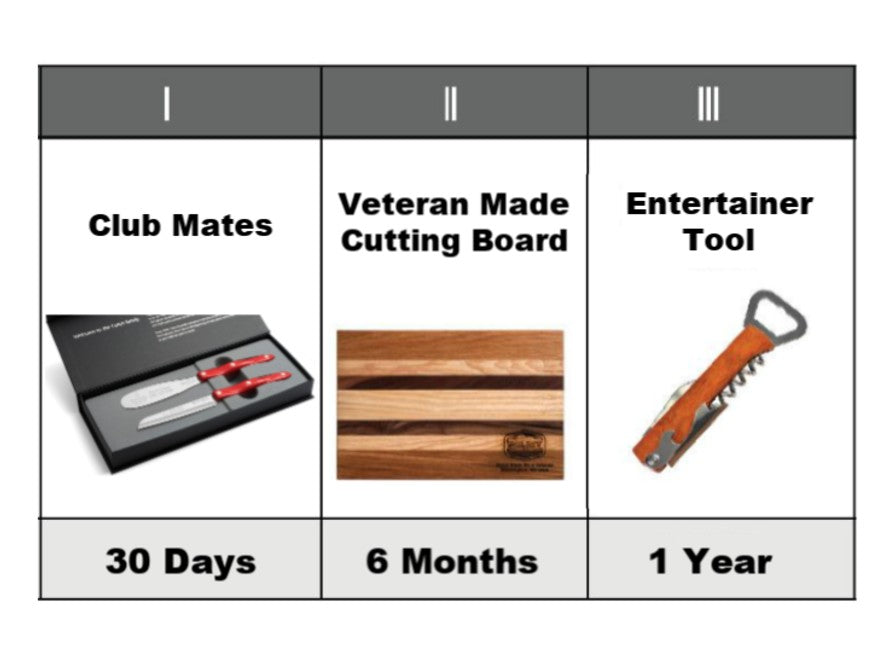 Club Mates, Cutting Board, & Entertainer Tool - 3 Touch Campaign