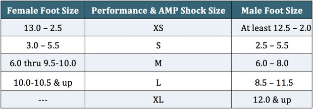 Apolla: Performance Shock