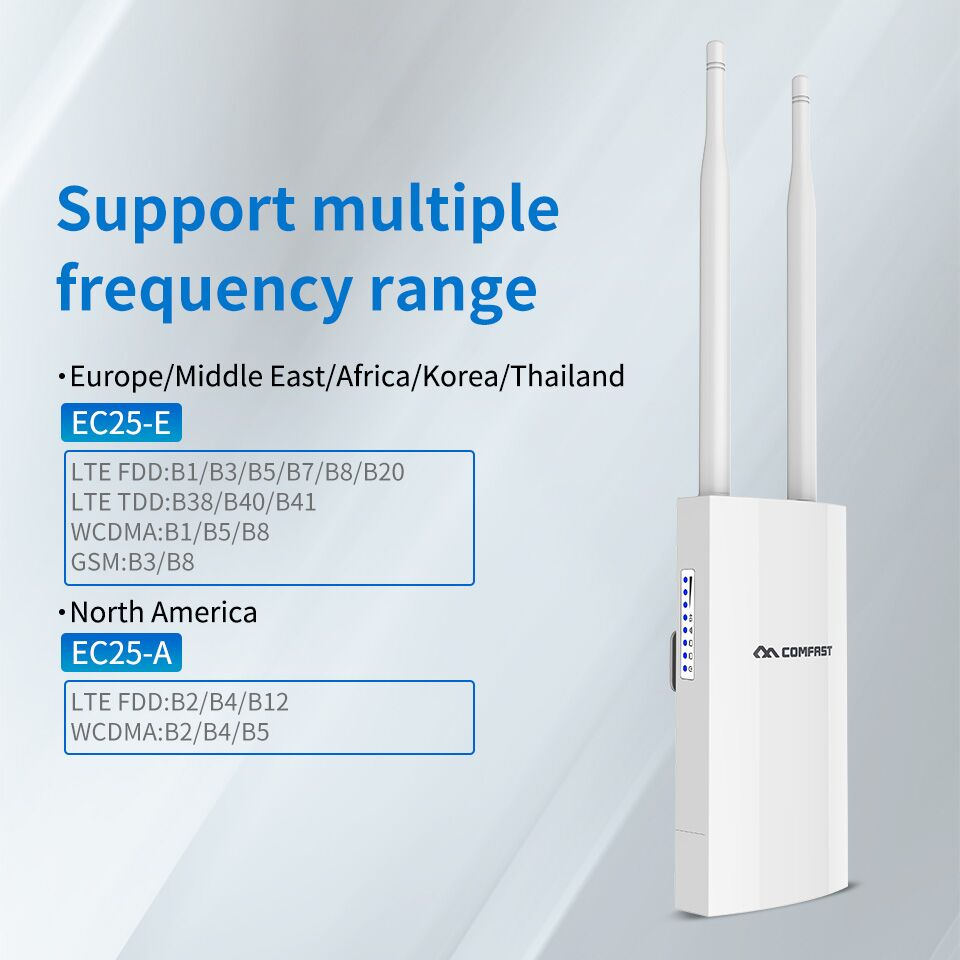 COMAFST CF-E5 High Speed Outdoor 4G LTE Wireless AP Wifi Router Plug and Play 4G SIM Card Portable Wireless Router for Europe