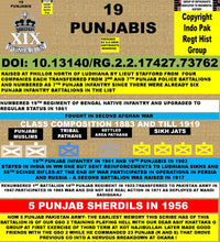 Load image into Gallery viewer, 5 Punjab Sherdils