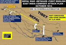 Load image into Gallery viewer, Nepal war of British company