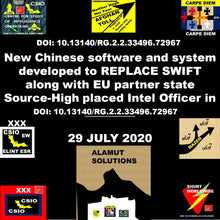 Load image into Gallery viewer, New Chinese software and system developed to REPLACE #SWIFT along with #EU partner state