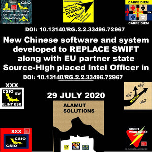 New Chinese software and system developed to REPLACE #SWIFT along with #EU partner state