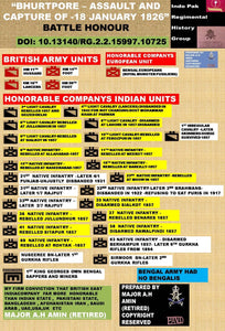 A company far more honourable than Britain indian or Pakistani state