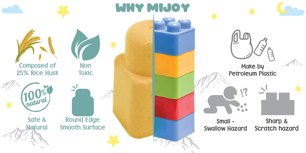 Difference between Mijoy vs Normal Blocks