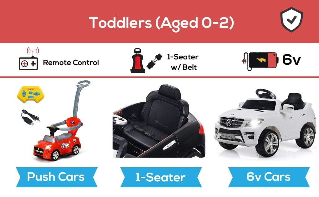 kidcarshop kids ride on cars 2020 buyers guide 6v 12v 24v toy cars for toddlers aged 0 to 2